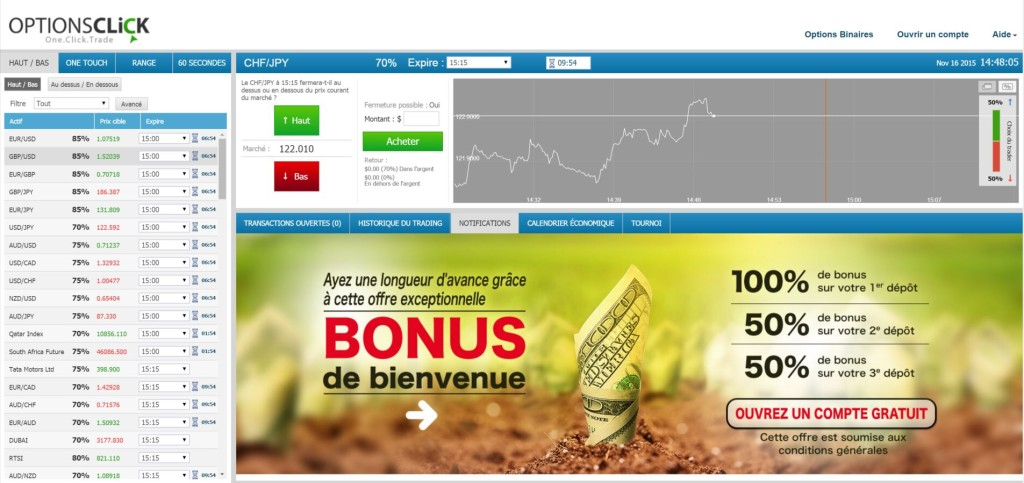 options click trading en ligne